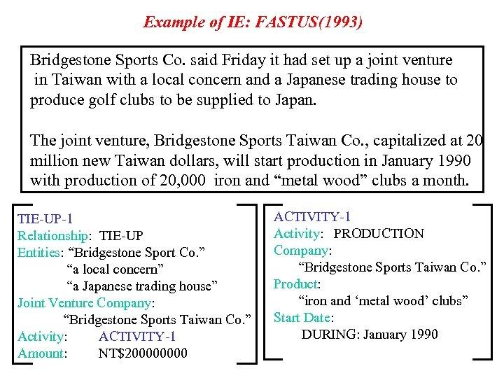 Example of IE: FASTUS(1993) Bridgestone Sports Co. said Friday it had set up a