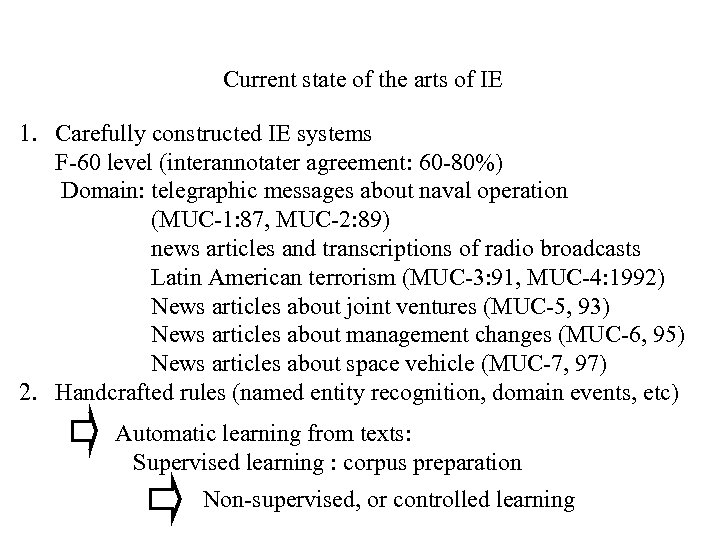 Current state of the arts of IE 1. Carefully constructed IE systems F-60 level