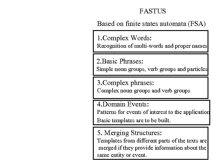 FASTUS Based on finite states automata (FSA) 1. Complex Words: Recognition of multi-words and