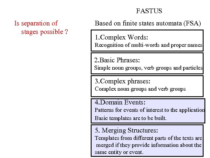 FASTUS Is separation of stages possible ? Based on finite states automata (FSA) 1.
