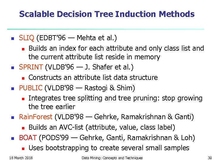 Scalable Decision Tree Induction Methods n n n SLIQ (EDBT' 96 — Mehta et