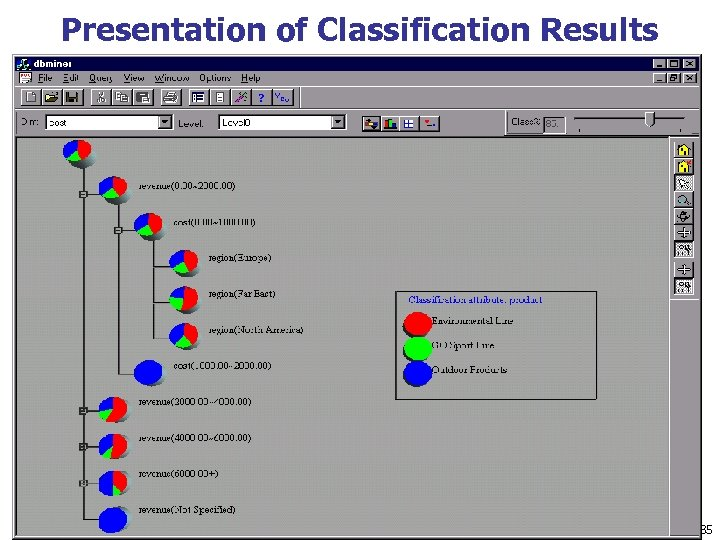 Presentation of Classification Results 18 March 2018 Data Mining: Concepts and Techniques 35