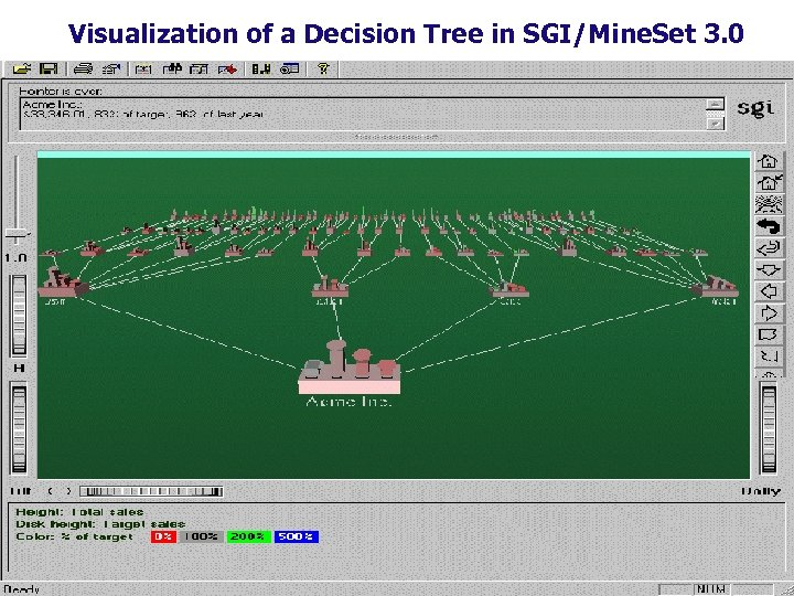 Visualization of a Decision Tree in SGI/Mine. Set 3. 0 18 March 2018 Data