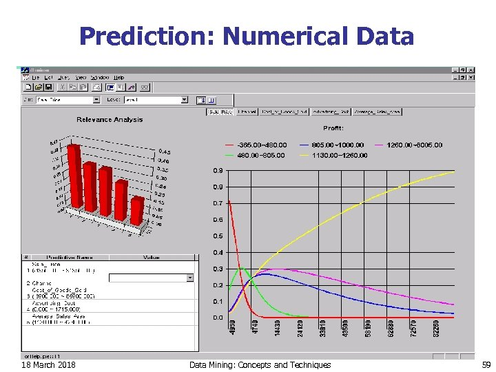 Prediction: Numerical Data 18 March 2018 Data Mining: Concepts and Techniques 59