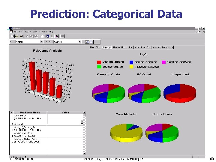 Prediction: Categorical Data 18 March 2018 Data Mining: Concepts and Techniques 60