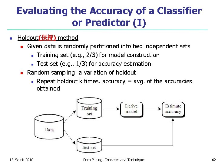 Evaluating the Accuracy of a Classifier or Predictor (I) n Holdout(保持) method n Given