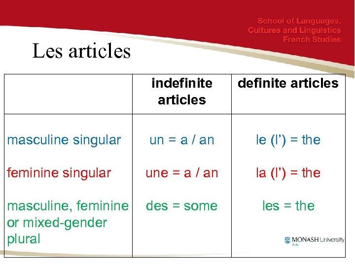Les articles indefinite articles masculine singular un = a / an le (l') =