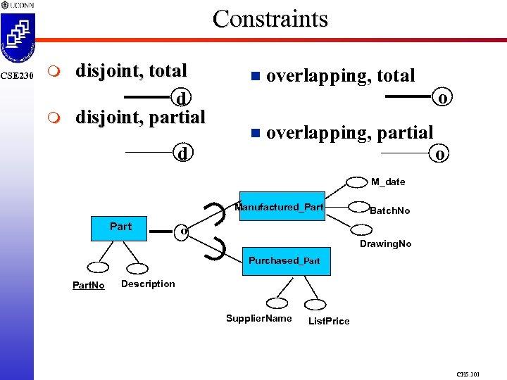 m m disjoint, total d disjoint, partial n overlapping, total o n overlapping, partial