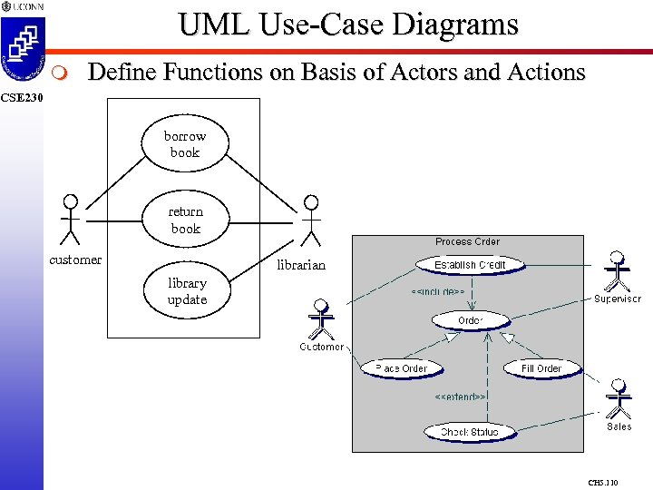 UML Use-Case Diagrams m Define Functions on Basis of Actors and Actions CSE 230
