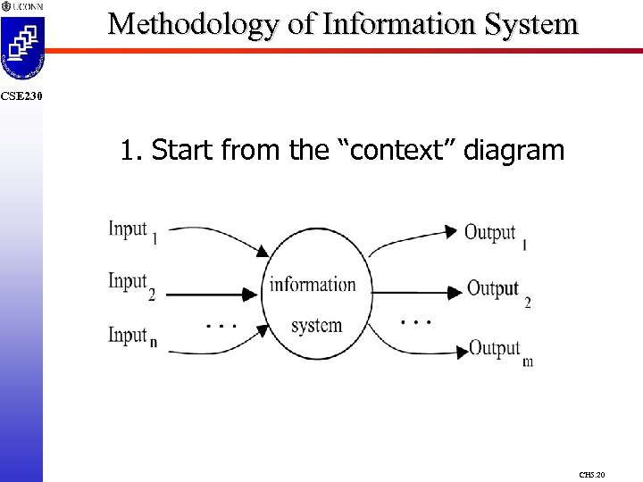 """Methodology of Information System CSE 230 1. Start from the """"context"""" diagram CH 5."""