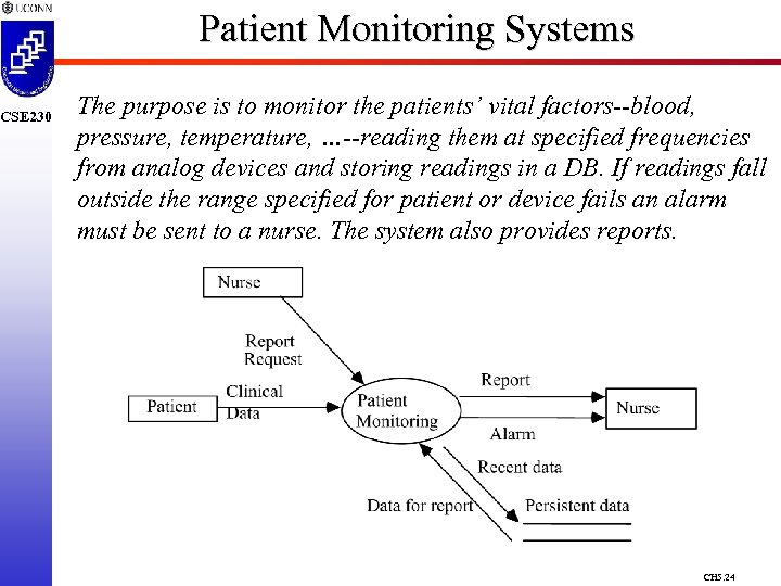 CSE 230 Patient Monitoring Systems The purpose is to monitor the patients' vital factors--blood,