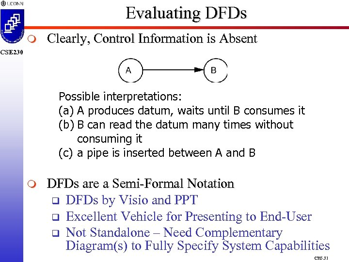 Evaluating DFDs m Clearly, Control Information is Absent CSE 230 Possible interpretations: (a) A