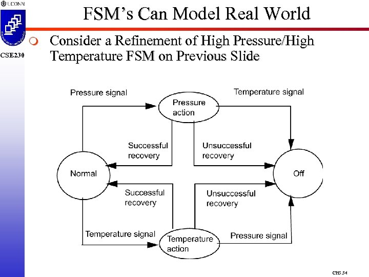 CSE 230 FSM's Can Model Real World m Consider a Refinement of High Pressure/High