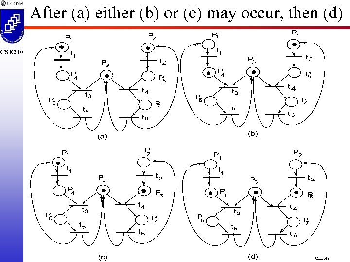 After (a) either (b) or (c) may occur, then (d) CSE 230 CH 5.