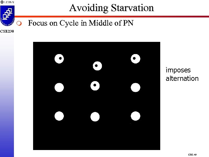 Avoiding Starvation m Focus on Cycle in Middle of PN CSE 230 imposes alternation