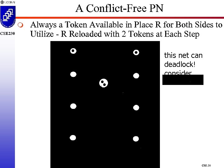 CSE 230 A Conflict-Free PN m Always a Token Available in Place R for