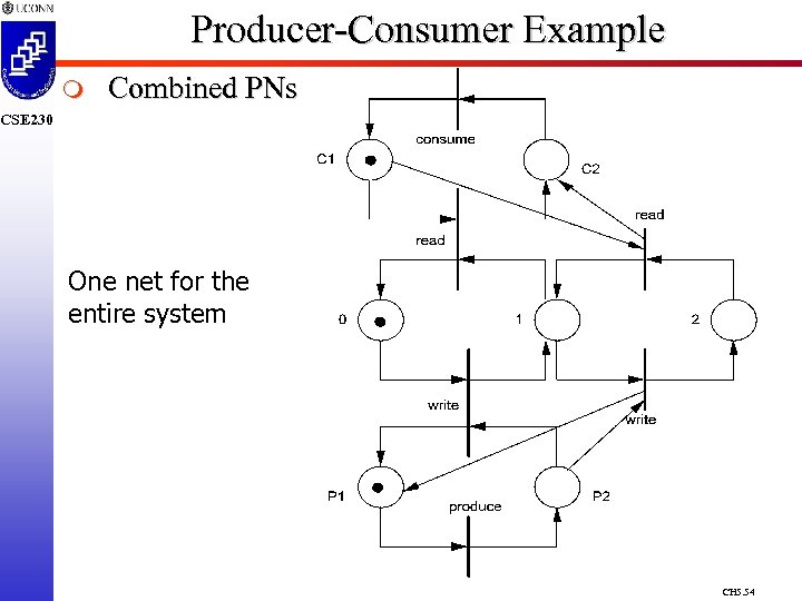 Producer-Consumer Example m Combined PNs CSE 230 One net for the entire system CH