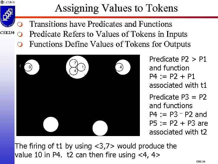 CSE 230 Assigning Values to Tokens m m m Transitions have Predicates and Functions