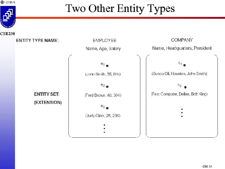 Two Other Entity Types CSE 230 CH 5. 73