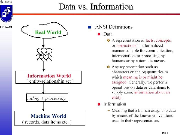 Data vs. Information CSE 230 CH 5. 8