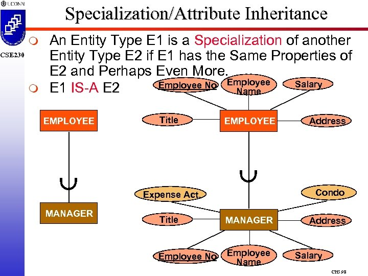 Specialization/Attribute Inheritance m CSE 230 m An Entity Type E 1 is a Specialization