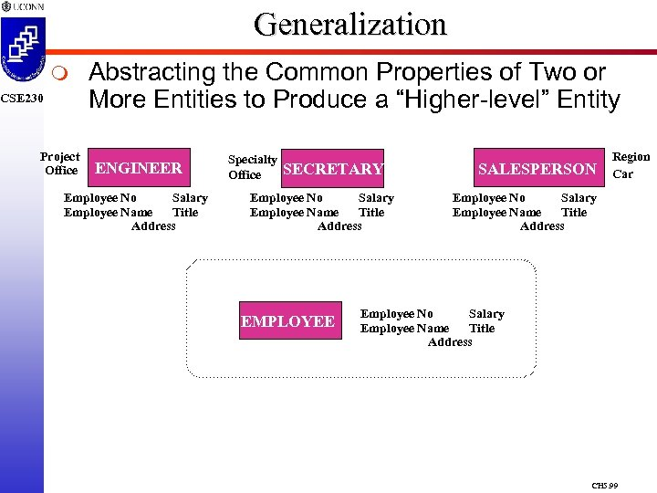 Generalization m CSE 230 Project Office Abstracting the Common Properties of Two or More