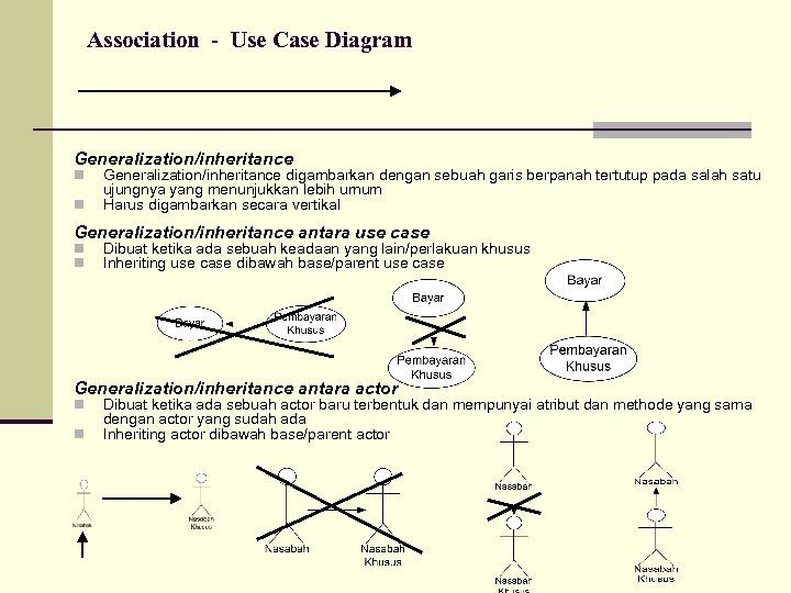 Association - Use Case Diagram Generalization/inheritance n n Generalization/inheritance digambarkan dengan sebuah garis berpanah