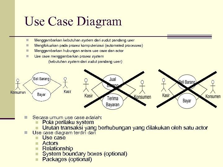 Use Case Diagram n n n Menggambarkan kebutuhan system dari sudut pandang user Mengfokuskan