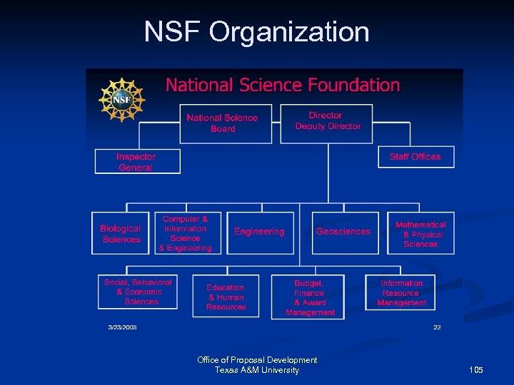NSF Organization Office of Proposal Development Texas A&M University 105