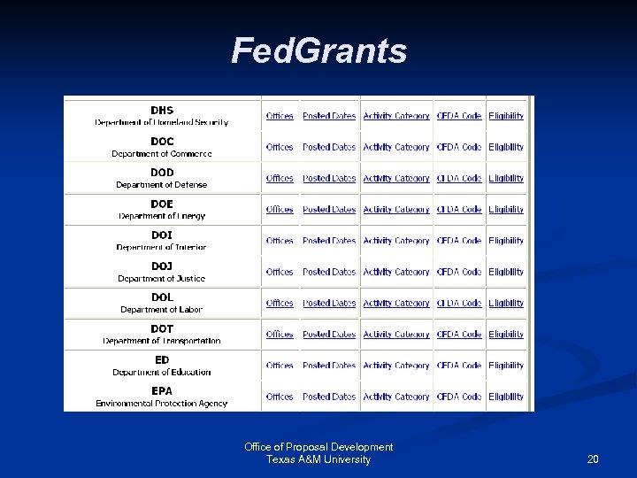 Fed. Grants Office of Proposal Development Texas A&M University 20