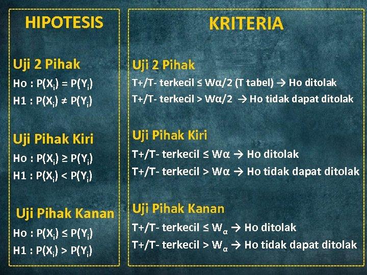KRITERIA HIPOTESIS Uji 2 Pihak Ho : P(Xi) = P(Yi) H 1 : P(Xi)