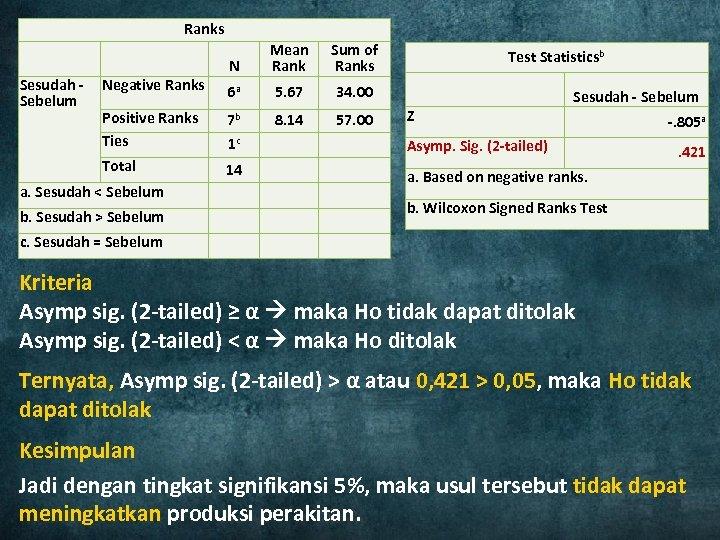 Ranks N 5. 67 34. 00 8. 14 57. 00 Z 1 c Asymp.