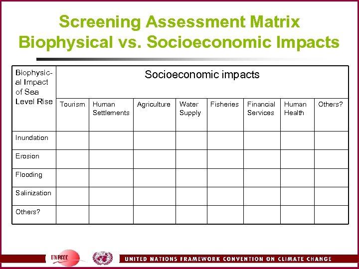 Screening Assessment Matrix Biophysical vs. Socioeconomic Impacts Biophysical Impact of Sea Level Rise Tourism
