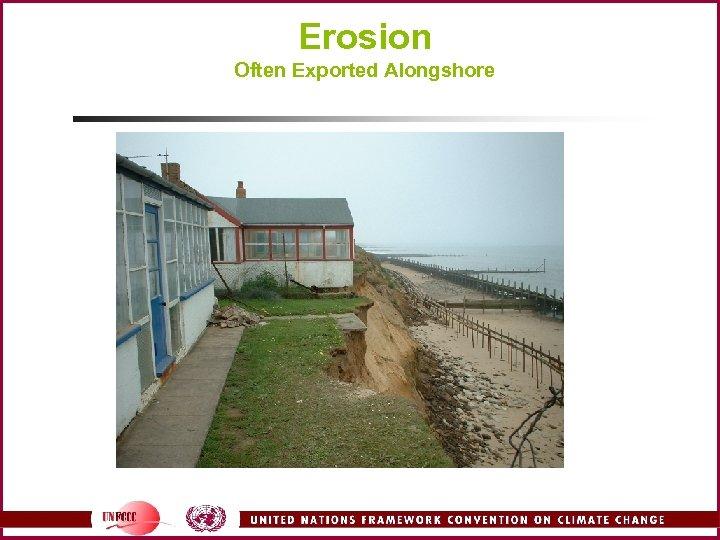 Erosion Often Exported Alongshore