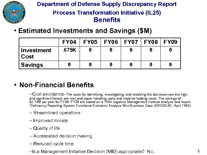 Department of Defense Supply Discrepancy Report Process Transformation Initiative (IL 25) Benefits • Estimated