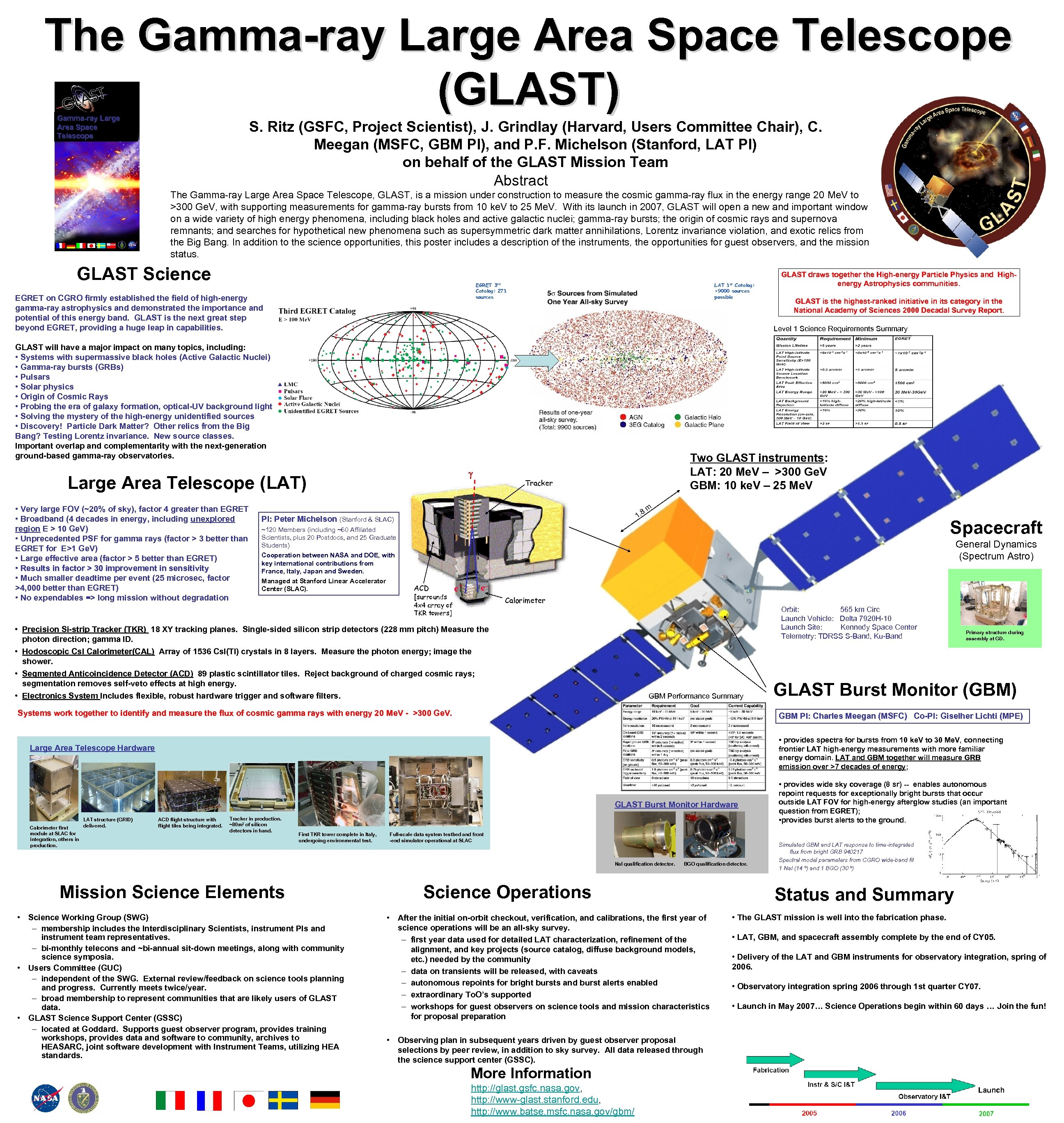 The Gamma-ray Large Area Space Telescope (GLAST) Gamma-ray Large Area Space Telescope S. Ritz