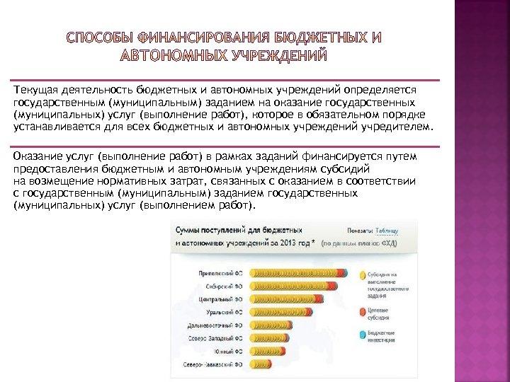 Текущая деятельность бюджетных и автономных учреждений определяется государственным (муниципальным) заданием на оказание государственных (муниципальных)