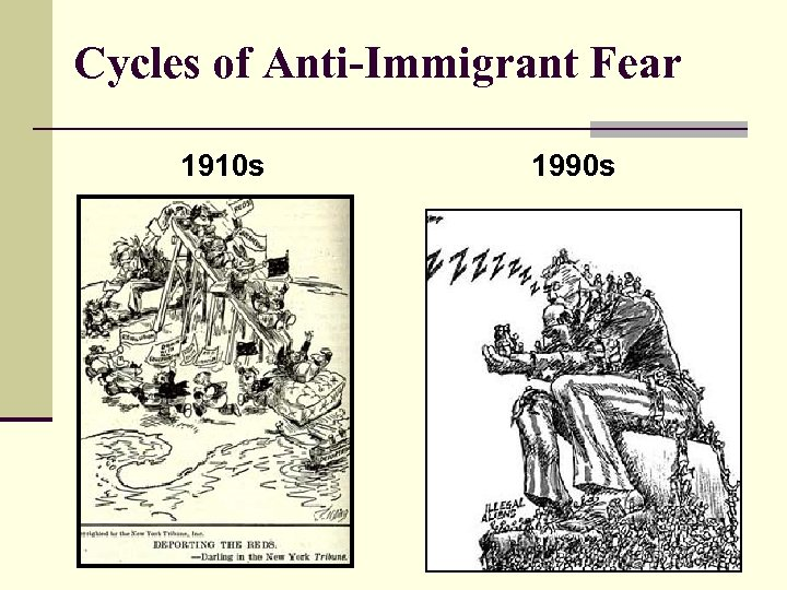 Cycles of Anti-Immigrant Fear 1910 s 1990 s