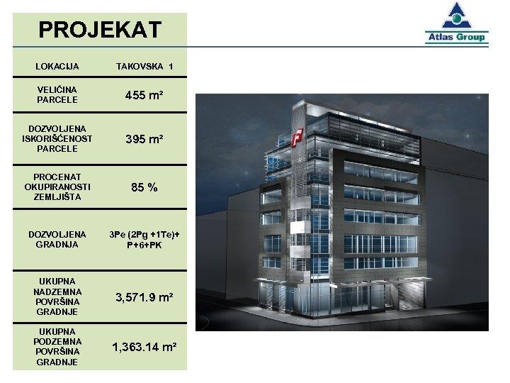 PROJEKAT LOKACIJA TAKOVSKA 1 VELIČINA PARCELE 455 m² DOZVOLJENA ISKORIŠĆENOST PARCELE 395 m² PROCENAT