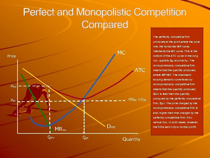 Perfect and Monopolistic Competition Compared The perfectly completive firm produces at the point where