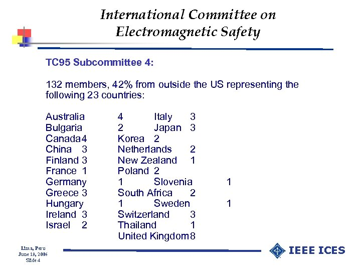 International Committee on Electromagnetic Safety TC 95 Subcommittee 4: 132 members, 42% from outside