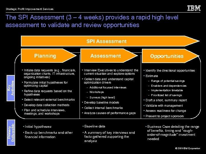 Strategic Profit Improvement Services The SPI Assessment (3 – 4 weeks) provides a rapid