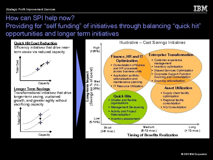 """Strategic Profit Improvement Services How can SPI help now? Providing for """"self funding"""" of"""