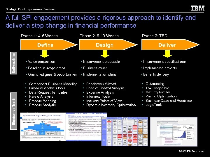 Strategic Profit Improvement Services A full SPI engagement provides a rigorous approach to identify