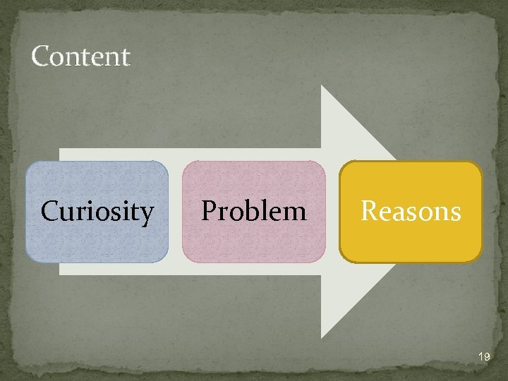 Content Curiosity Problem Reasons 19