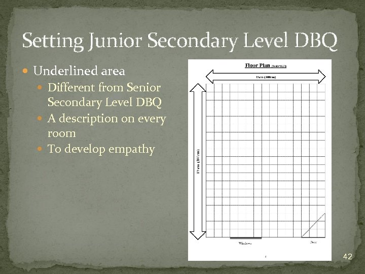 Setting Junior Secondary Level DBQ Underlined area Different from Senior Secondary Level DBQ A