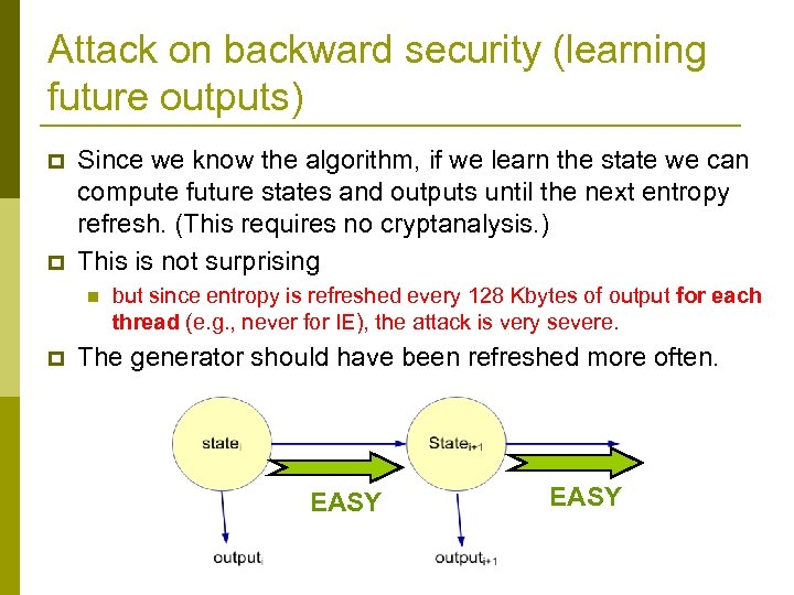 Attack on backward security (learning future outputs) p p Since we know the algorithm,