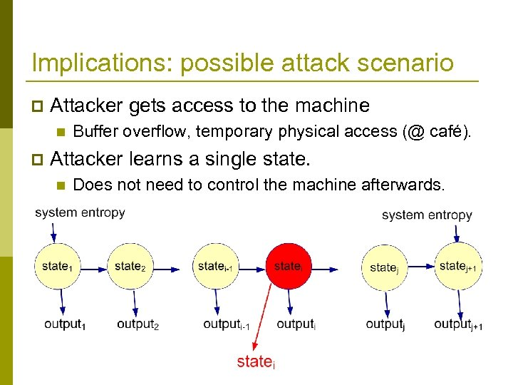 Implications: possible attack scenario p Attacker gets access to the machine n p Buffer