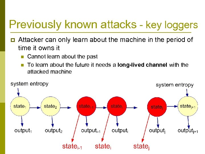 Previously known attacks - key loggers p Attacker can only learn about the machine