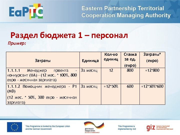 Раздел бюджета 1 – персонал Пример: Кол-во единиц Ставка за ед. 1. 1 Менеджер